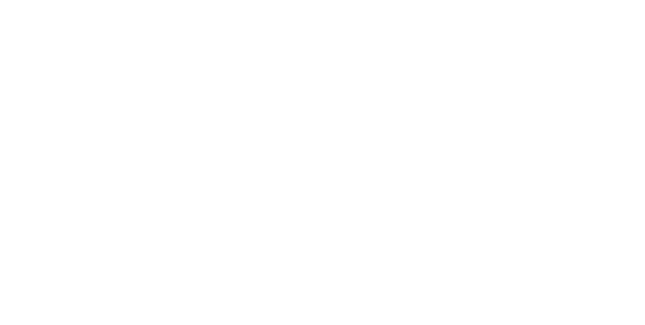 NEW BIKES ADDED DAILY